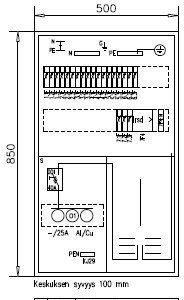 1T Mittauskeskus IP Boxer 3421 P 25
