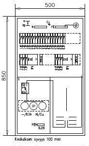 1T Mittauskeskus IP Boxer 3424 P 63