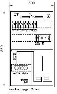 1T Mittauskeskus UTU Boxer 3418 P 25