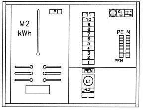 Mittauskeskus ovi vakiona EHM 152.09