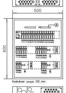 Ryhmäkeskus IP30 Bulldog 3836 J