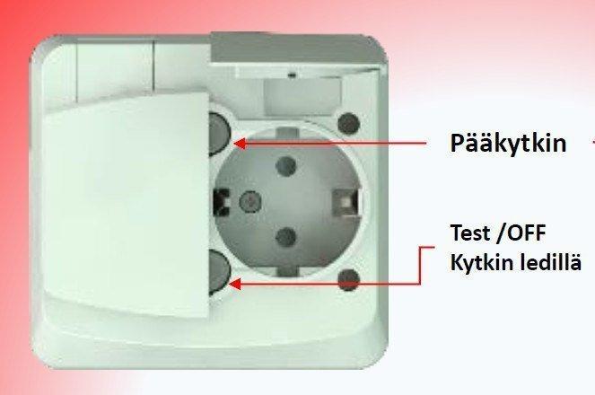 Vikavirtapistorasia SUVI 44 kaksois-schuko IP44 Etherma